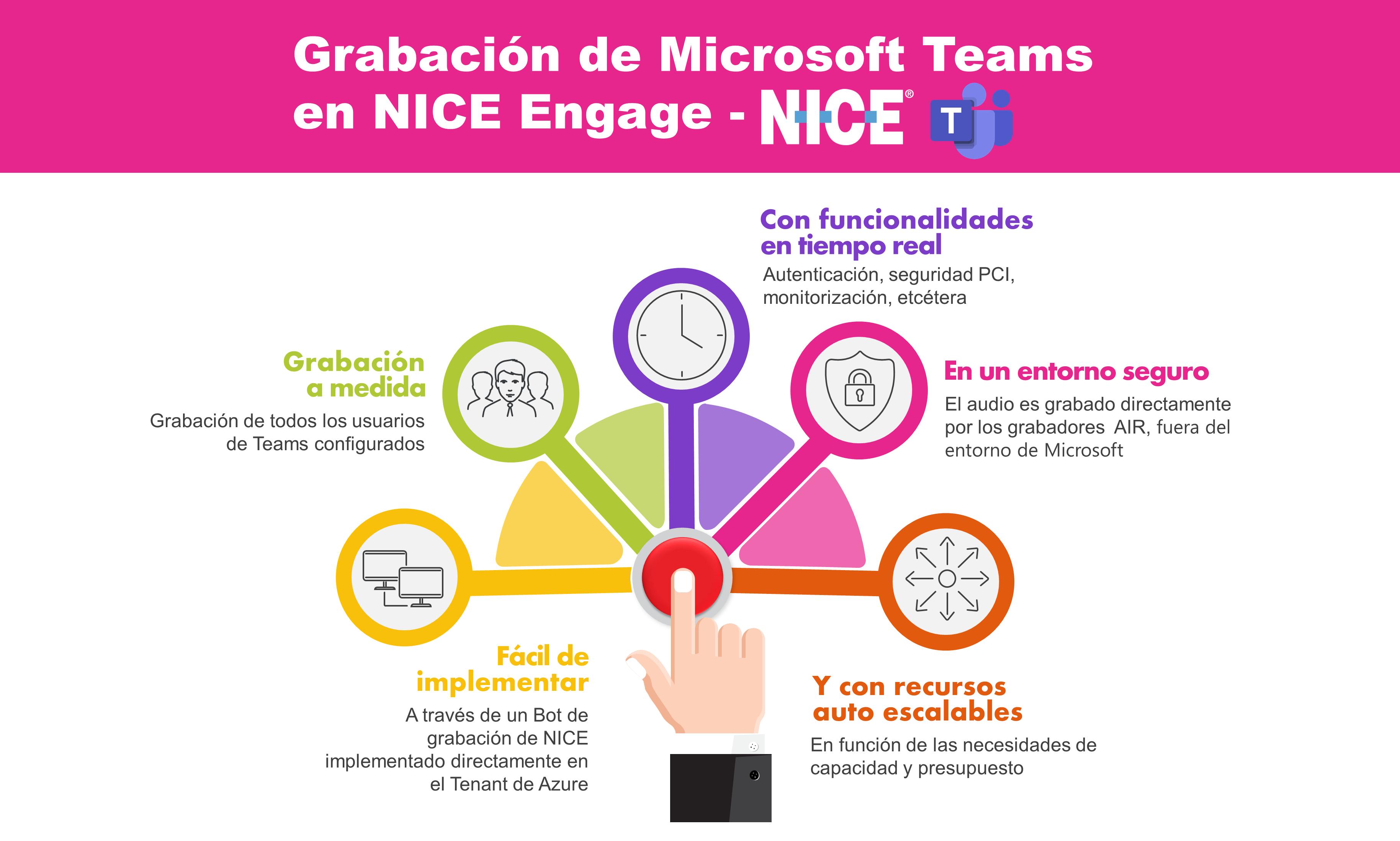 NICE Engage recibe la certificación Microsoft Teams