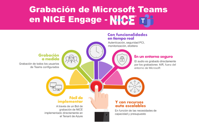 NICE Engage for Teams